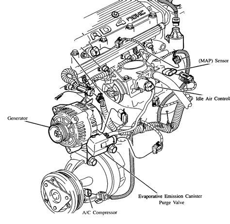 1998 chevy cavalier engine diagram 1998 chevy cavalier z24 2 4l ld9 misfire condition 1998
