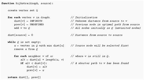 coding shortest path calculate shortest paths in java by implementing dijkstra