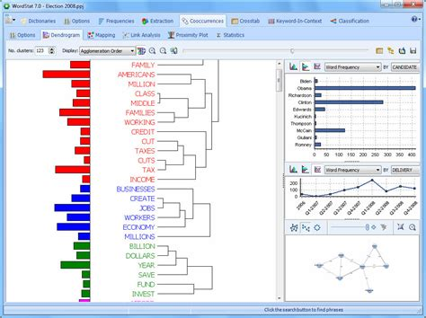 pattern analysis synonym easy to use content analysis and text mining software