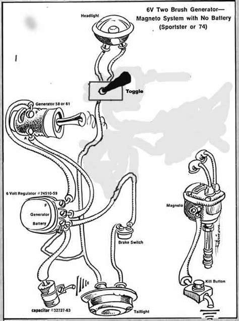 recommend  book  article   simple minimal wiring    chopper club chopper forums
