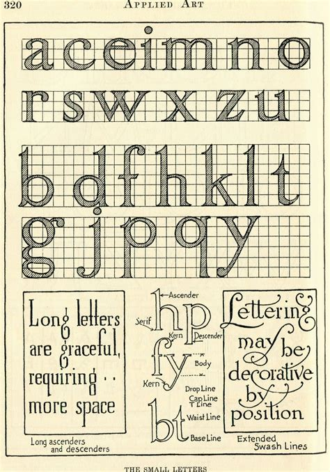 typography lessons vintage clip lovely lettering typography the graphics