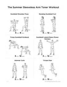 Printable Women S Arm Workout » Home Design 2017