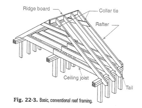 ceiling joist framing ceiling joists and drywall on center framing