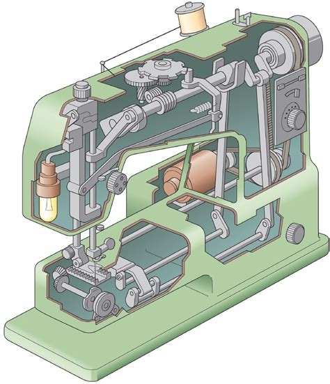 section sewing machine inside a sewing machine how it works magazine