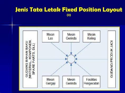 fixed position layout adalah ppt tata letak fasilitas pabrik powerpoint presentation