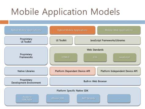 mobile framework hybrid mobile application framework
