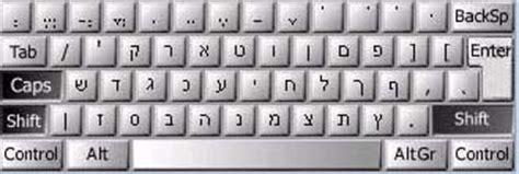 microsoft word hebrew keyboard layout standard hebrew keyboard layouts
