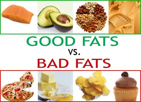 unhealthy and healthy fats a weight my mind fats can be the guys