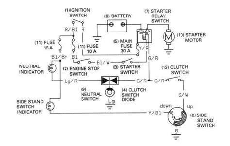 wiring diagram of honda dio honda automotive wiring diagrams