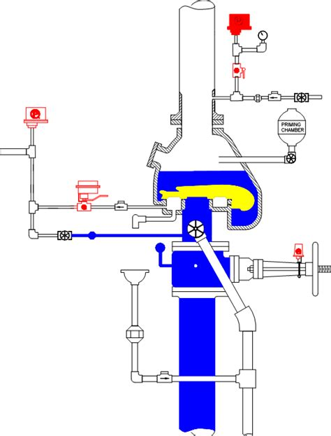 sprinkler valve diagram sprinkler system diagram diydry co