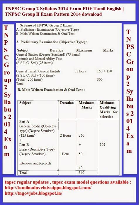 pattern for net exam 2014 tamilnadu govt jobs tnpsc group 2 syllabus 2014 exam pdf