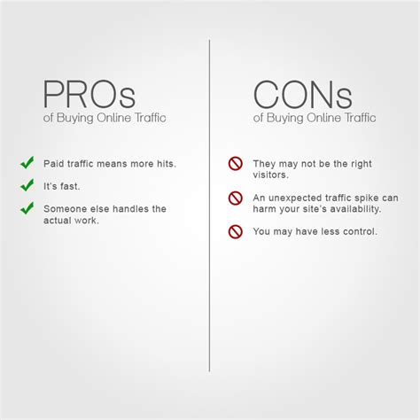 what are the pros and cons of buying a house why buy online traffic pros and cons social metrics pro