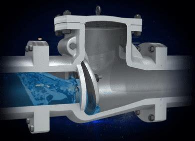 swing check valve animation صمامات شبكات توزيع المياه