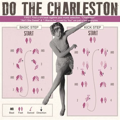 swing dances moves charleston dance poster pictures to pin on pinterest
