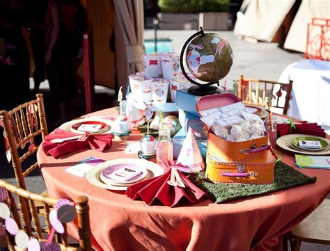 Themes Surrounding Love | maps globes and suitcases it must be a travel party