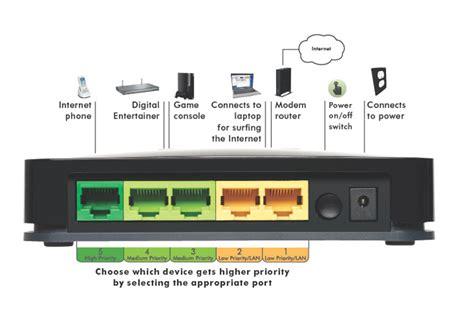 amazoncom netgear  port gigabit unmanaged switch