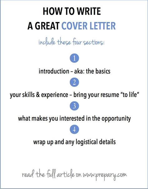 uncovering cover letters using examples the good and the bad