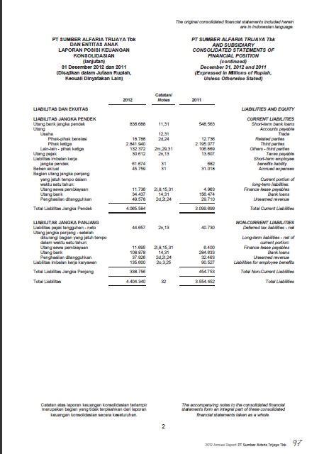 format laporan csr tugas softskill teklalorentina