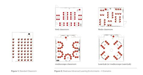 does classroom layout affect learning how classroom design affects student engagement