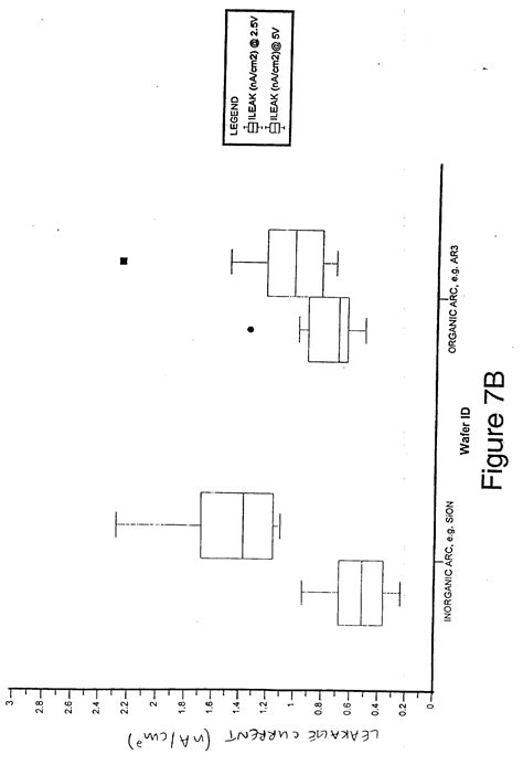 mim capacitor patent mim capacitor leakage current 28 images patent ep1359606a2 method for forming a mim metal