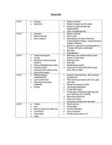 sensory diet template sle sensory diet for school autism via http www