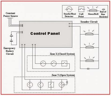 addressable alarm panel wiring diagram