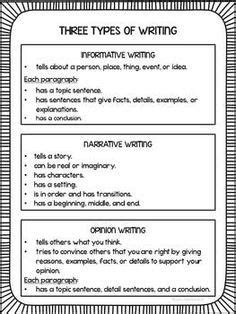 biography unit outline how to write a biography for kids template google search