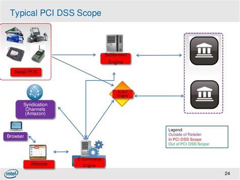 w engine diagram diesel engine diagram wiring diagram