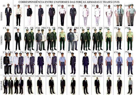 navy uniform rank insignia brazil uniforms and rank insignia