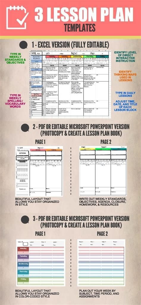 sample elementary lesson plan template blank lesson plans for