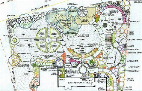 Landscape Design Garden Design Plans