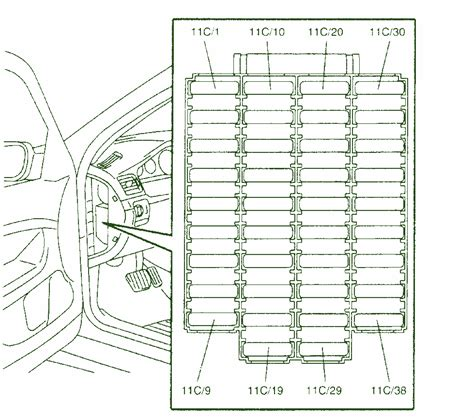 2002 volvo v 70 xc inside dash fuse box diagram circuit wiring diagrams