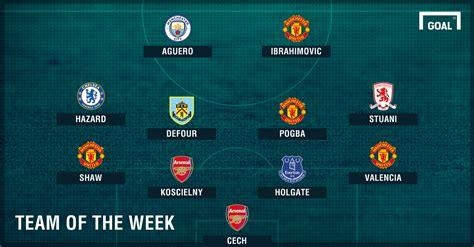 Epl Team Of The Week | premier league team of the week goal com
