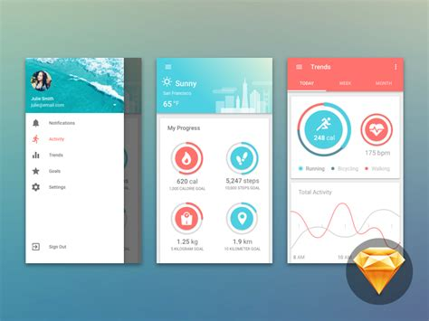 material design app kit material design fitness dashboard ui kit by impekable