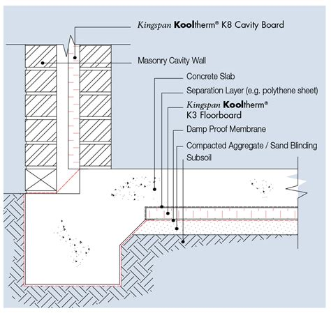 kingspan floor insulation calculator meze