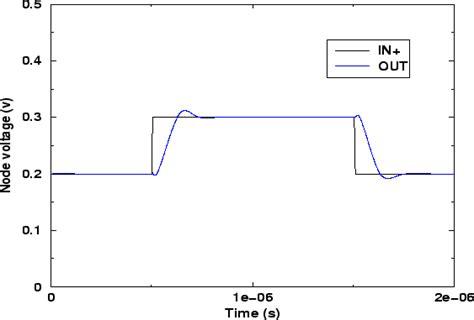 common mode choke design guide common mode choke transient response 28 images basics of noise countermeasures lesson 13