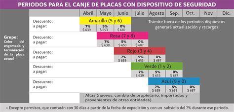 formato para pago de canje de placas cd juarez impresion de tenencia 2014 tlaxcala consulta pago de