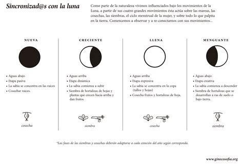 almanaque lunar y sus faces calendario lunar ginecosof 237 a