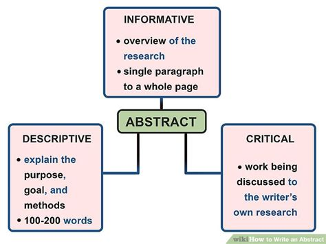 how to write a abstract for a research paper how to write an abstract with exles wikihow