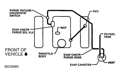 blower motor wiring diagram wiring diagram networks
