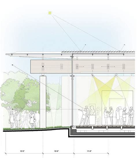piano section structural light the new renzo piano pavilion at the