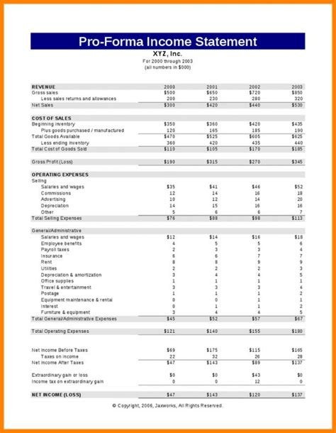 Pro Forma Profit And Loss Statement Template by Pro Forma Financial Statement Template