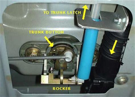 Motor Central Lock Bagasi Bmw E34 Dan E36 Originalcopotan e34 takakontin lukitus ei aukea mill 228 228 n btcf forum