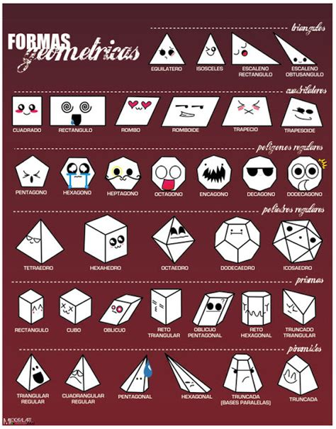 figuras geometricas nombres en ingles nombres de figuras geometricas en ingles imagui