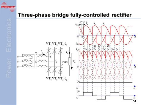 three phase diode bridge rectifier power electronics chapter 3 ac to dc converters rectifiers ppt
