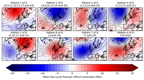 weather pattern video a new set of representative weather patterns for the uk