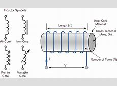 May I know the properties of an inductor? - Quora Iron Core Inductor Symbol
