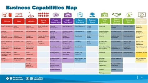 Business Capability Map Template business capabilities guardian an opinionated