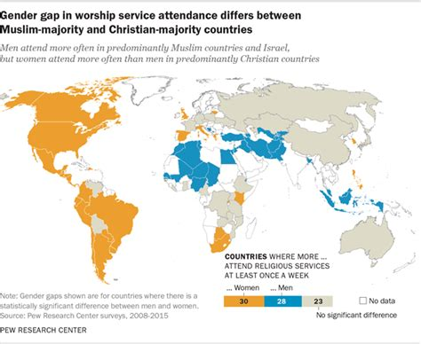 Religion Politics And Gender In Indonesia Disputing The Muslim gender gap in worship service attendance differs between
