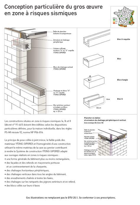 Brique Beton Cellulaire by Monomur Brique De Terre Cuite Ou B 233 Ton Cellulaire